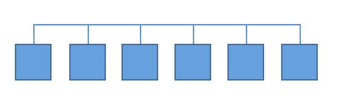 projektowanie sklepu internetowego taksonomia plaska